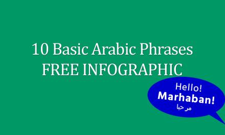 10 Basic Arabic Phrases FREE Infographic