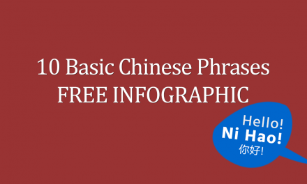 10 Basic Chinese Phrases FREE Infographic