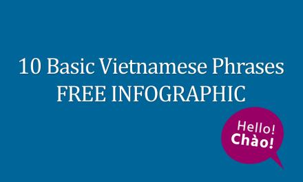 10 Basic Vietnamese Phrases FREE Infographic